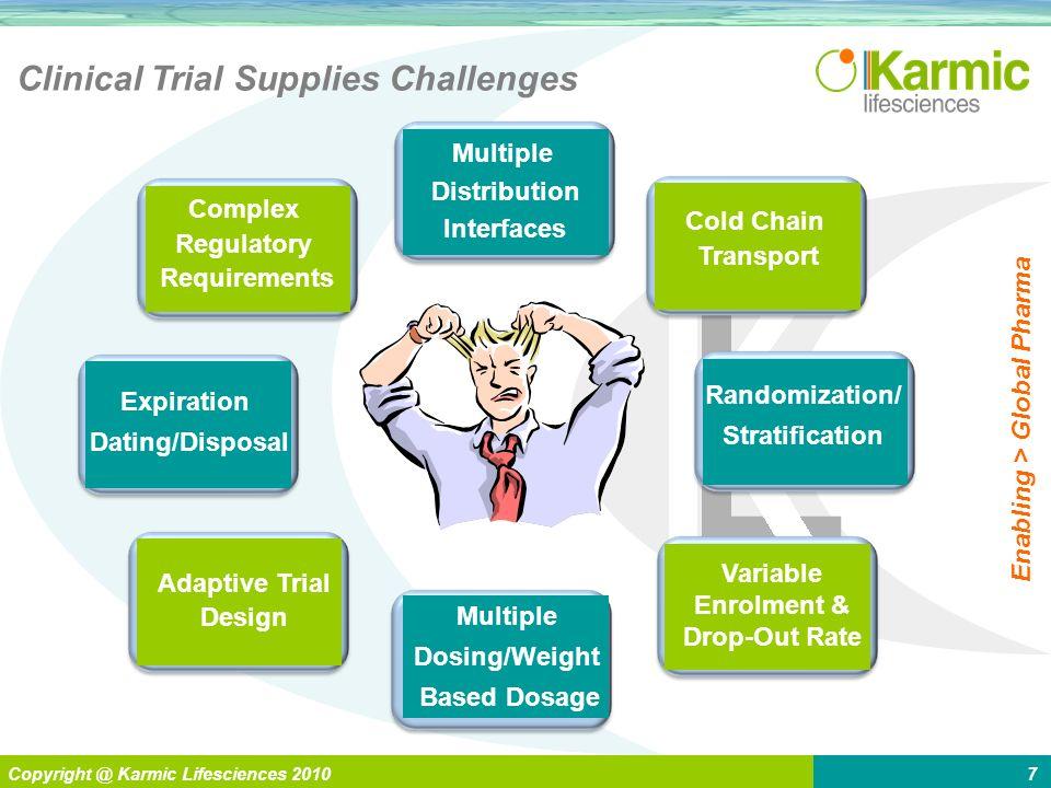 L Enabling > Global Pharma Copyright @ Karmic Lifesciences 20107 Clinical Trial Supplies Challenges Randomization/ Stratification Variable Enrolment &