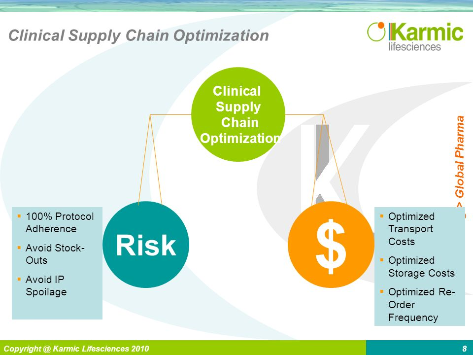 L Enabling > Global Pharma Copyright @ Karmic Lifesciences 20108 Clinical Supply Chain Optimization Clinical Supply Chain Optimization $ Risk 100% Protocol Adherence Avoid Stock- Outs Avoid IP Spoilage Optimized Transport Costs Optimized Storage Costs Optimized Re- Order Frequency