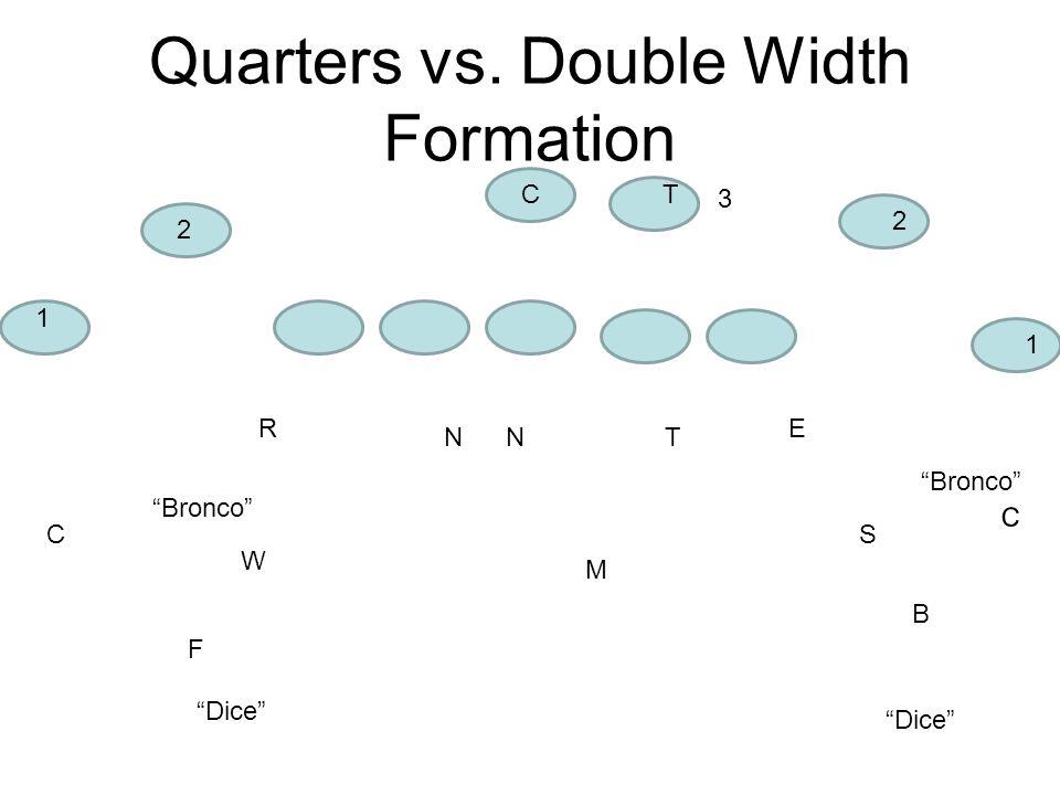 Quarters vs. Double Width Formation C B C F E TN R S M W Bronco Dice N CT 1 2 1 2 3