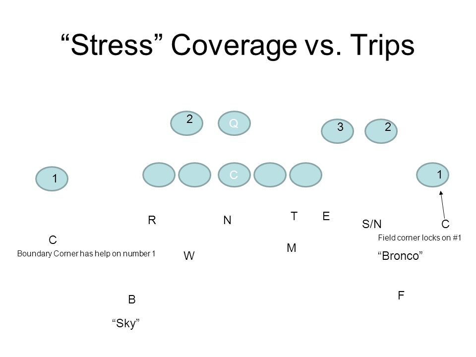 Stress Coverage vs. Trips C Q CS/N ET NR C M W F B Bronco Sky 1 1 23 2 Boundary Corner has help on number 1 Field corner locks on #1