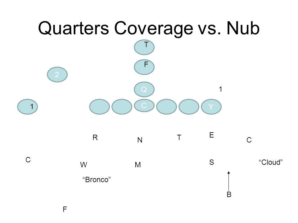 Quarters Coverage vs. Nub C Y 2 Q E T N R C S WM C B F Cloud Bronco F T 1 1