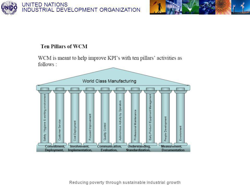 UNITED NATIONS INDUSTRIAL DEVELOPMENT ORGANIZATION Reducing poverty through sustainable industrial growth