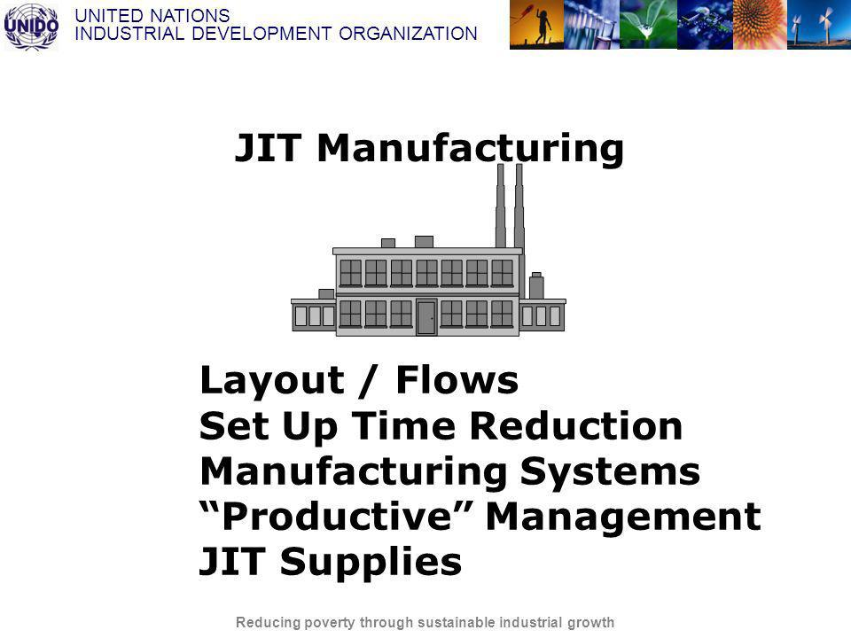 UNITED NATIONS INDUSTRIAL DEVELOPMENT ORGANIZATION Reducing poverty through sustainable industrial growth Layout / Flows Set Up Time Reduction Manufacturing Systems Productive Management JIT Supplies JIT Manufacturing