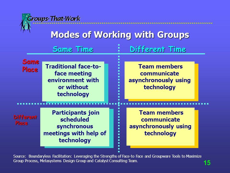 14 Virtual Teamwork Tip.