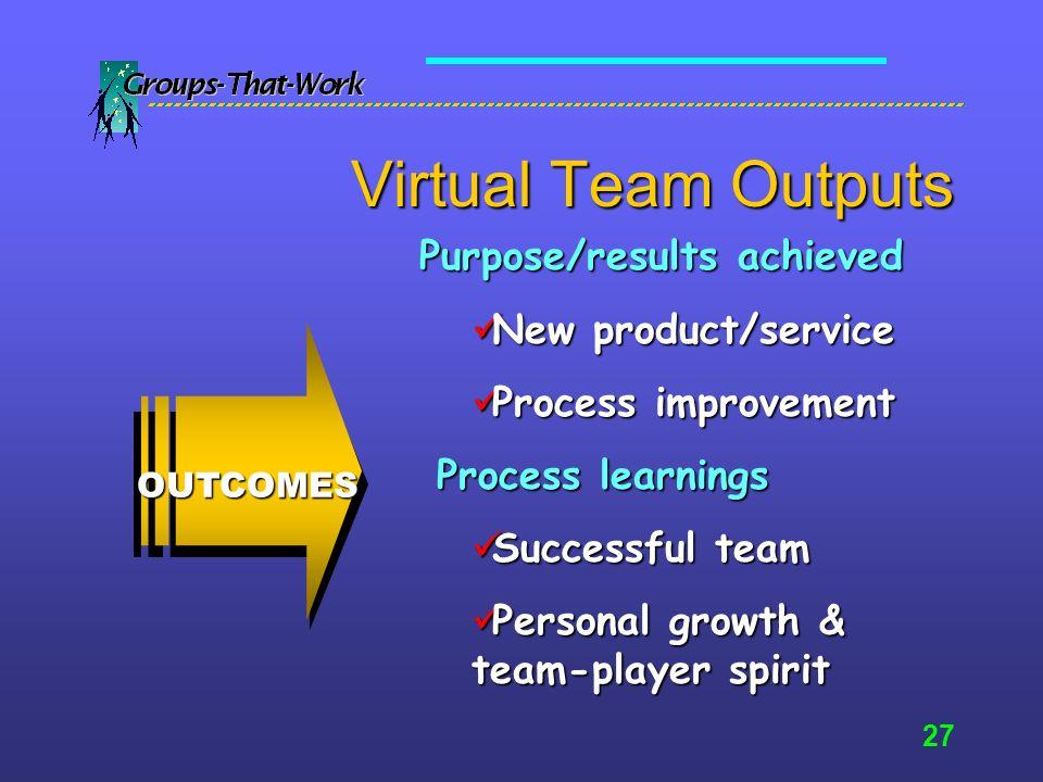 26 Virtual Team Transformation TRANSFORMATION What and when work gets done What and when work gets done How work gets done How work gets done Adjustments in-process Adjustments in-process