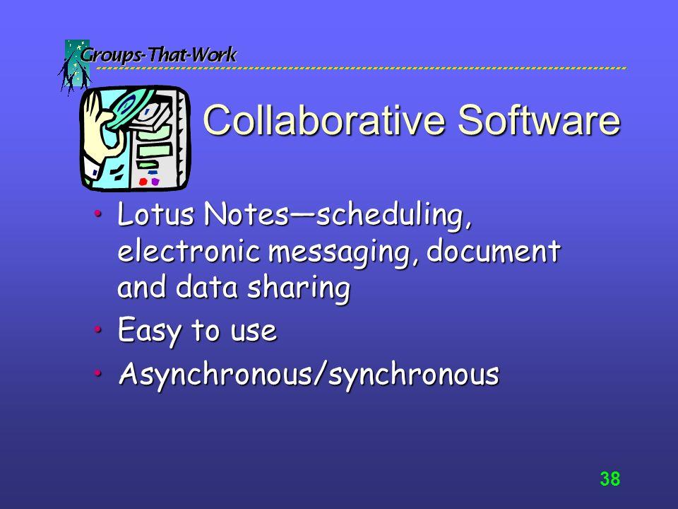 37 Intranet and Desktop Computer Tools Intranet websitesIntranet websites WindowsWindows –Collaborative calendars