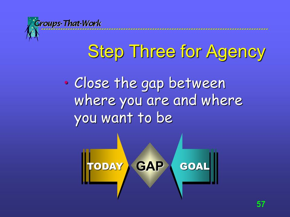 56 Step Two for Agency Identify the values and goals for relying on teams to get the work done.Identify the values and goals for relying on teams to get the work done.