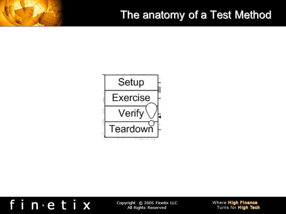 Copyright © 2005 Finetix LLC All Rights Reserved The anatomy of a Test Method
