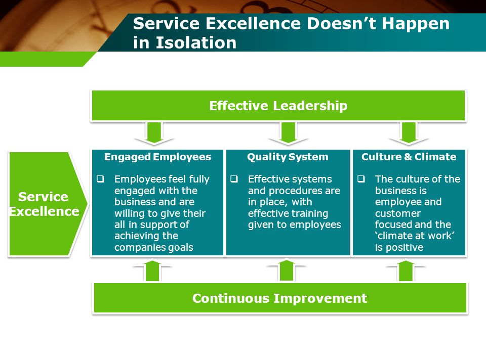 Service Excellence Doesnt Happen in Isolation Engaged Employees Employees feel fully engaged with the business and are willing to give their all in su