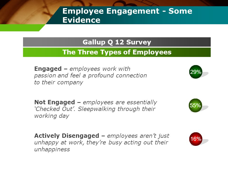 Employee Engagement - Some Evidence Gallup Q 12 Survey The Three Types of Employees Engaged – employees work with passion and feel a profound connecti
