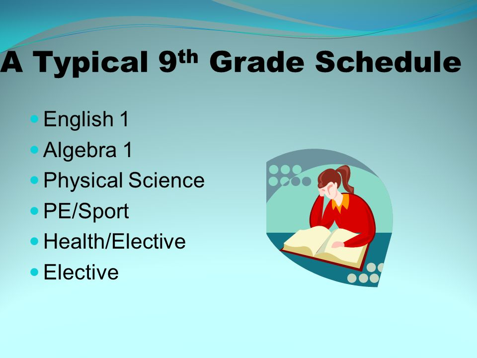 A Typical 9 th Grade Schedule English 1 Algebra 1 Physical Science PE/Sport Health/Elective Elective