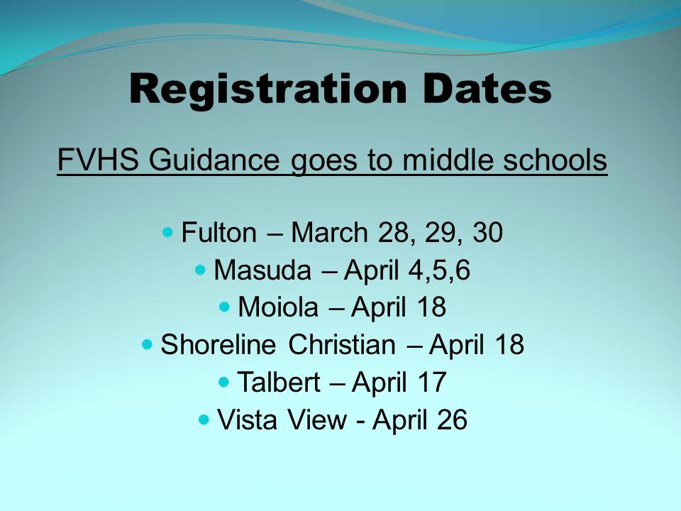 Registration Dates FVHS Guidance goes to middle schools Fulton – March 28, 29, 30 Masuda – April 4,5,6 Moiola – April 18 Shoreline Christian – April 1