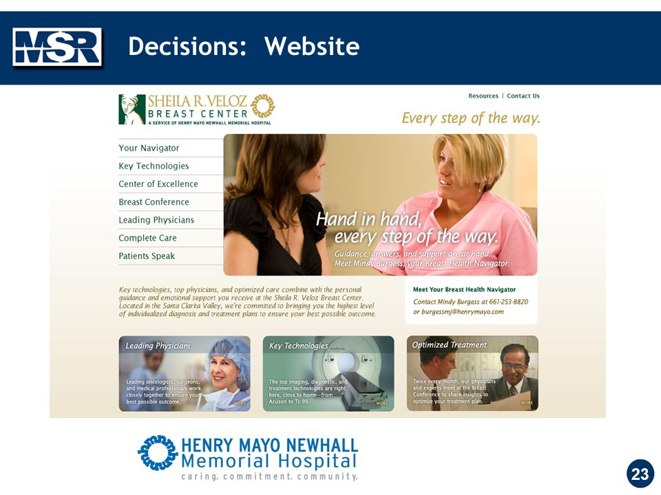 Decisions: Website 23