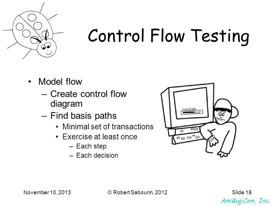 AmiBug.Com, Inc. November 10, 2013© Robert Sabourin, 2012Slide 18 Control Flow Testing Model flow –Create control flow diagram –Find basis paths Minim