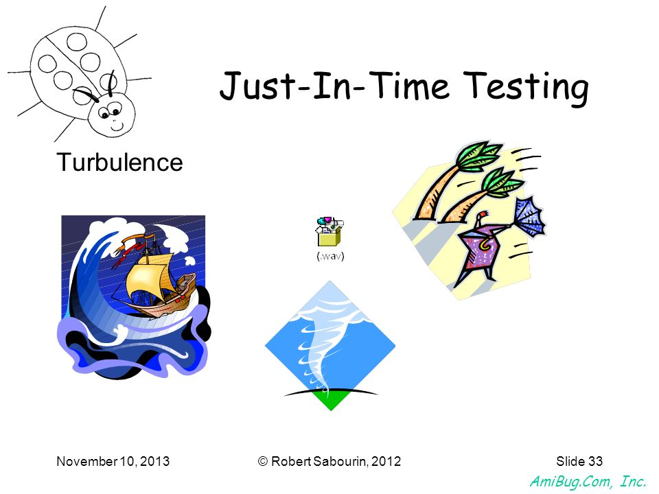AmiBug.Com, Inc. November 10, 2013© Robert Sabourin, 2012Slide 33 Turbulence Just-In-Time Testing