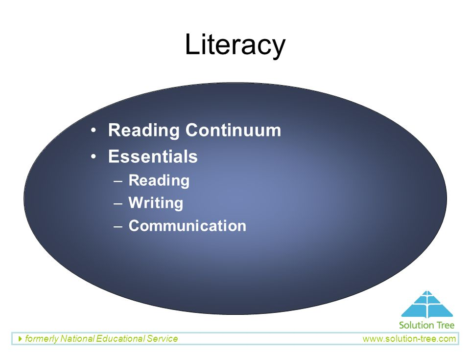formerly National Educational Service www.solution-tree.com Literacy Reading Continuum Essentials –Reading –Writing –Communication
