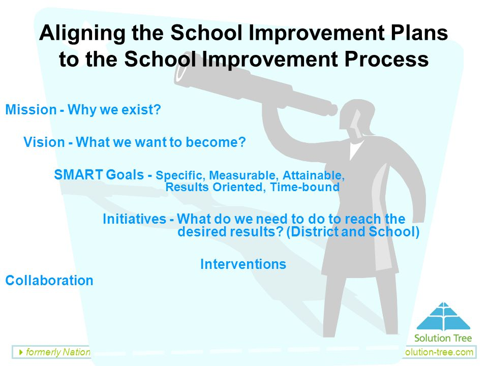 formerly National Educational Service www.solution-tree.com Aligning the School Improvement Plans to the School Improvement Process Mission - Why we e