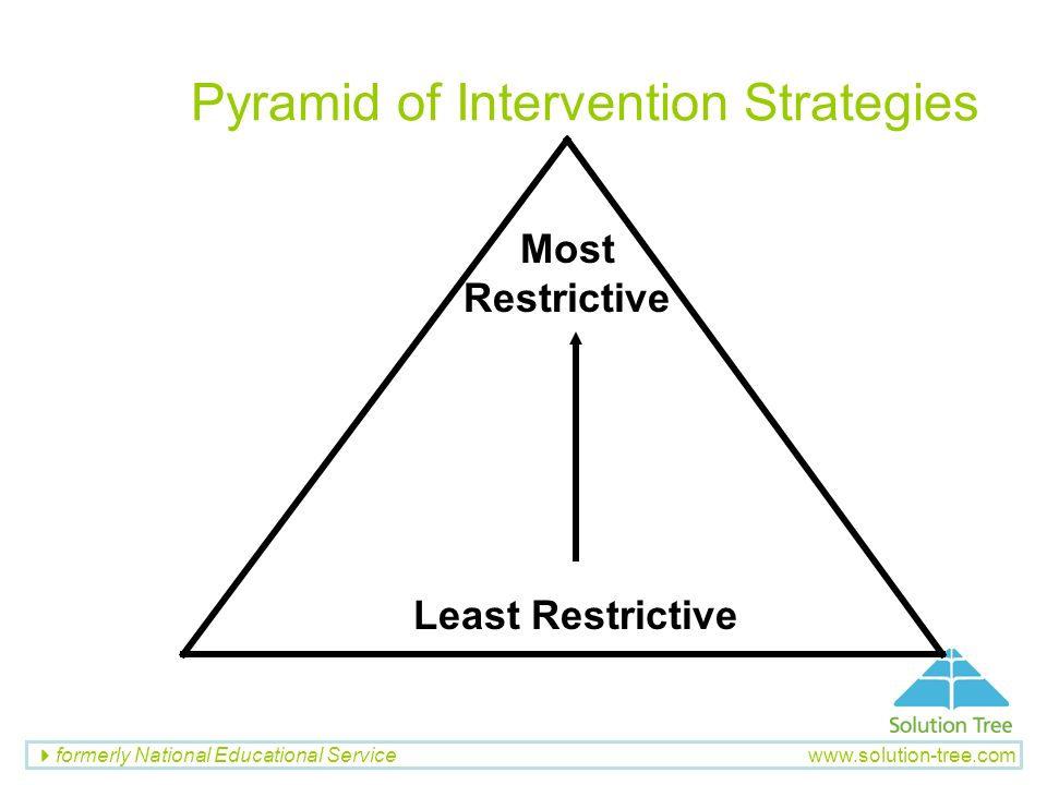 formerly National Educational Service www.solution-tree.com Pyramid of Intervention Strategies Least Restrictive Most Restrictive