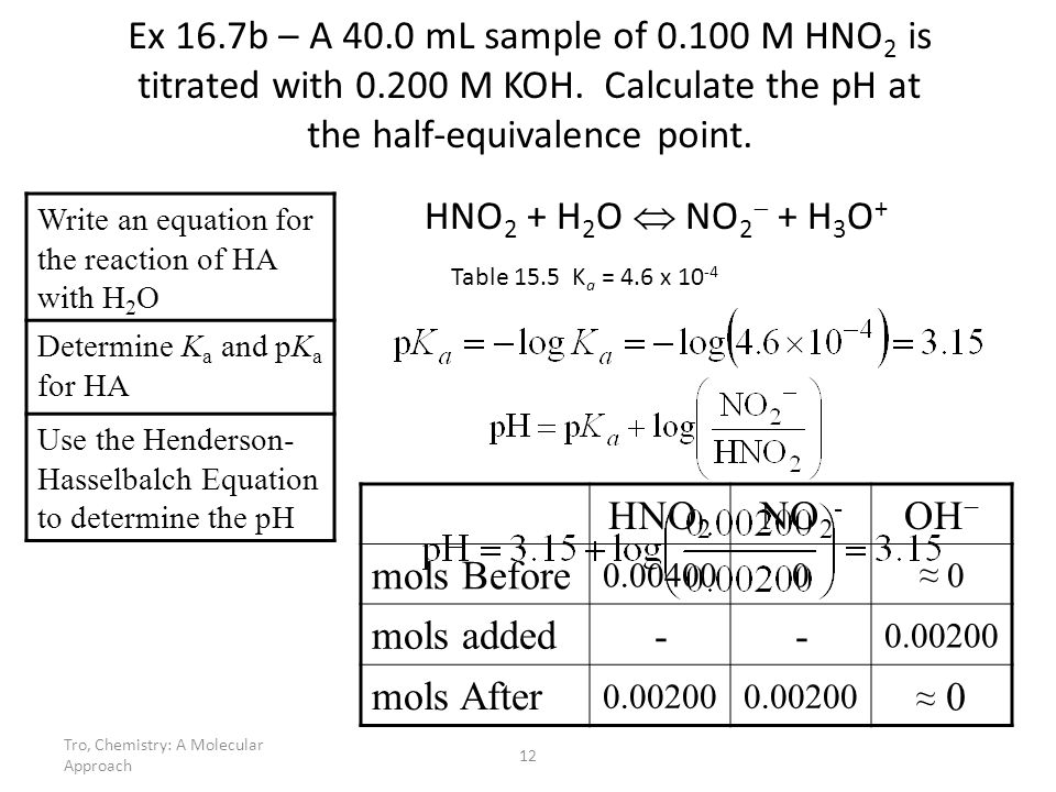 Tro, Chemistry: A Molecular Approach 12 Ex 16.7b – A 40.0 mL sample of 0.100 M HNO 2 is titrated with 0.200 M KOH. Calculate the pH at the half-equiva