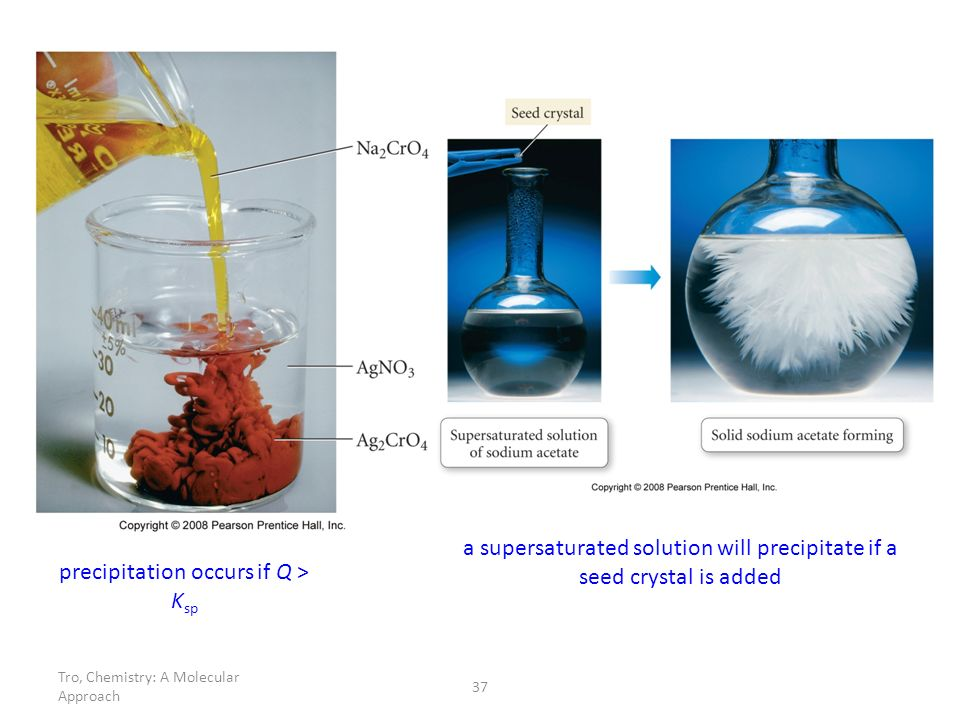 Tro, Chemistry: A Molecular Approach 37 precipitation occurs if Q > K sp a supersaturated solution will precipitate if a seed crystal is added