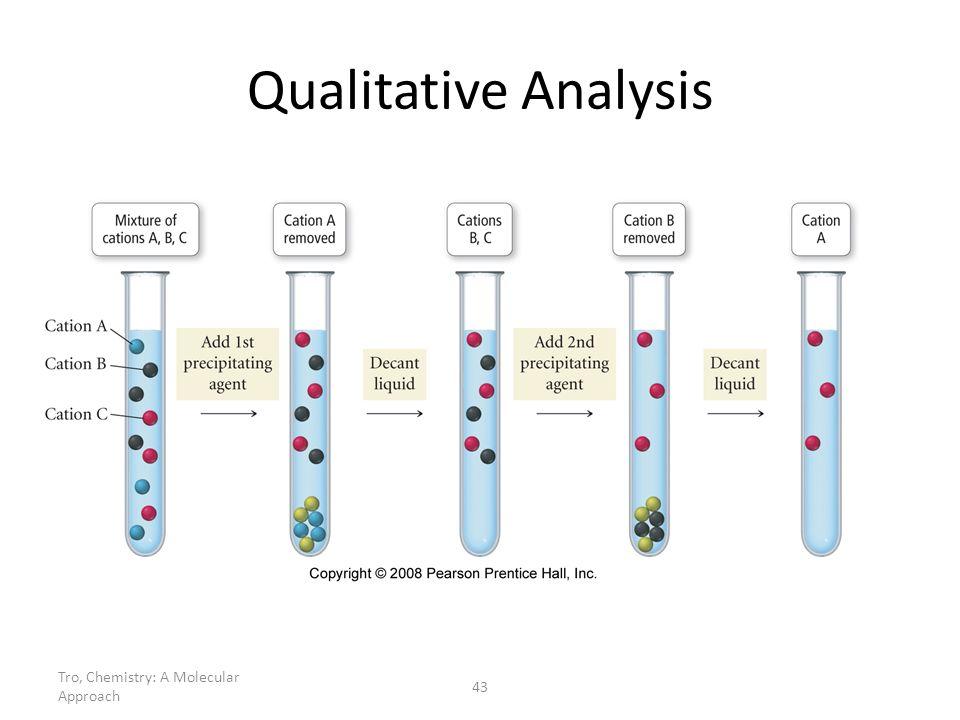 Tro, Chemistry: A Molecular Approach 43 Qualitative Analysis