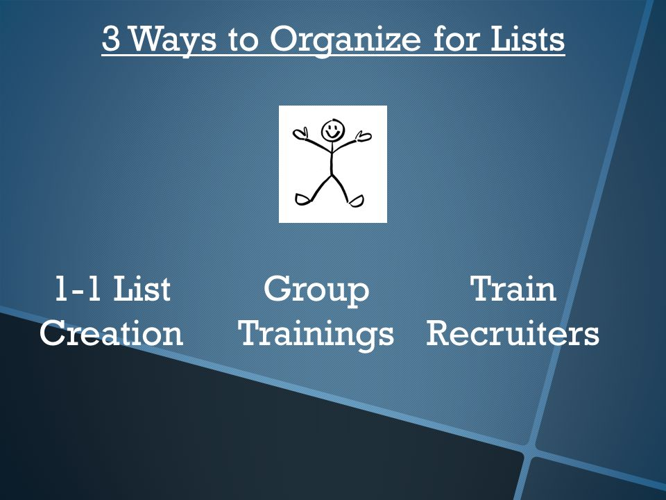 3 Ways to Organize for Lists 1-1 List Creation Group Trainings Train Recruiters