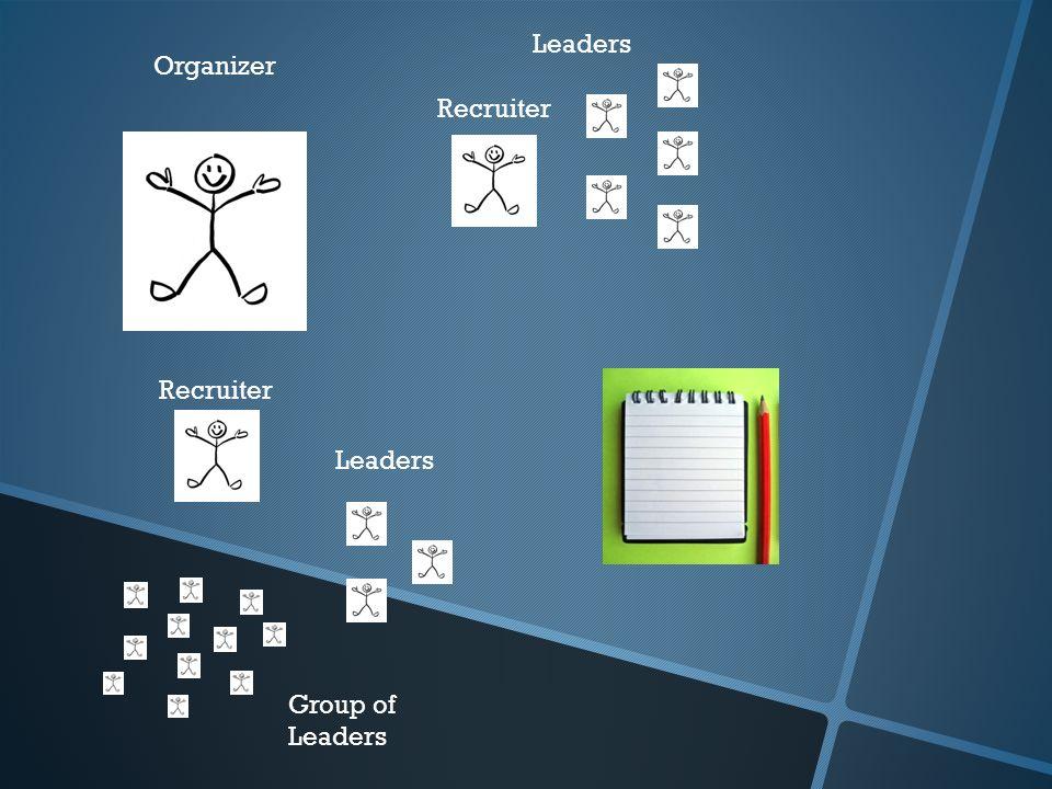 Organizer Recruiter Group of Leaders Leaders Recruiter Leaders