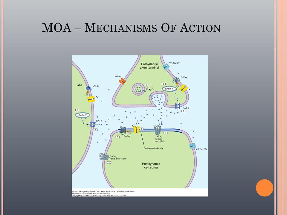 MOA – M ECHANISMS O F A CTION