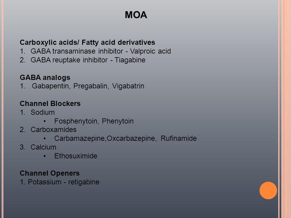 MOA Carboxylic acids/ Fatty acid derivatives 1.GABA transaminase inhibitor - Valproic acid 2.GABA reuptake inhibitor - Tiagabine GABA analogs 1. Gabap