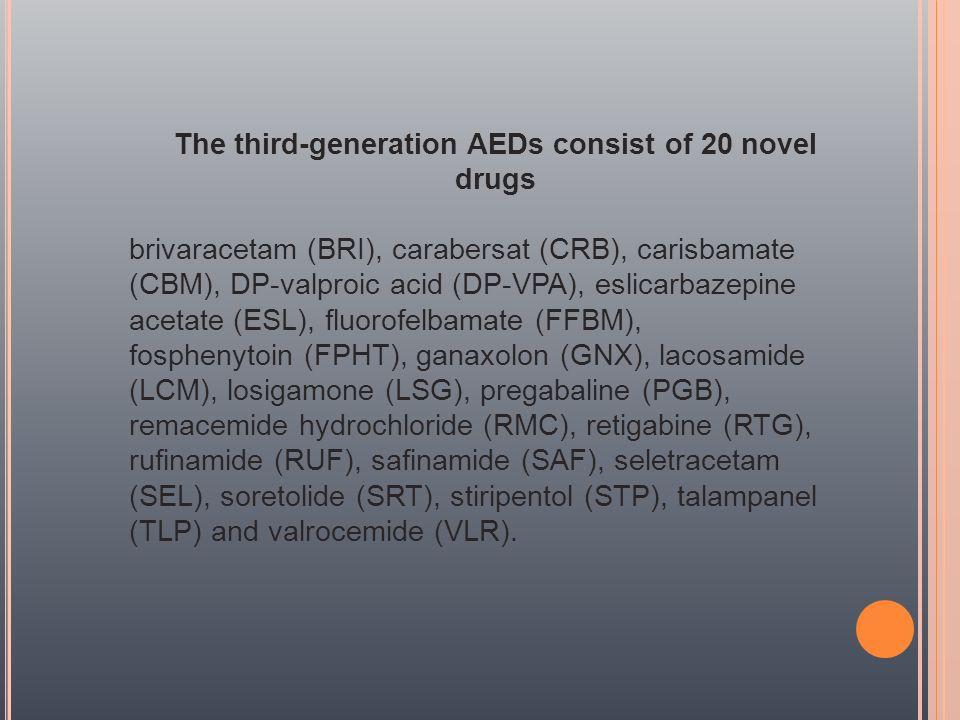 The third-generation AEDs consist of 20 novel drugs brivaracetam (BRI), carabersat (CRB), carisbamate (CBM), DP-valproic acid (DP-VPA), eslicarbazepin