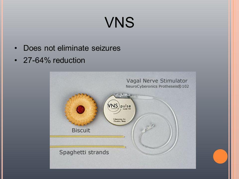 VNS Does not eliminate seizures 27-64% reduction