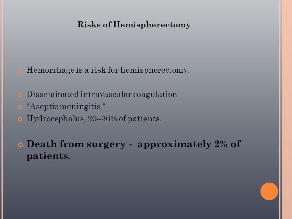 Risks of Hemispherectomy Hemorrhage is a risk for hemispherectomy. Disseminated intravascular coagulation