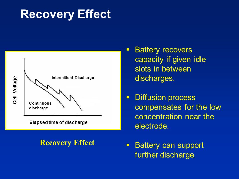 Recovery Effect Battery recovers capacity if given idle slots in between discharges. Diffusion process compensates for the low concentration near the