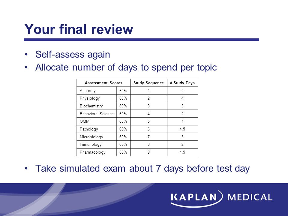 Your final review Self-assess again Allocate number of days to spend per topic Take simulated exam about 7 days before test day Assessment Scores Stud