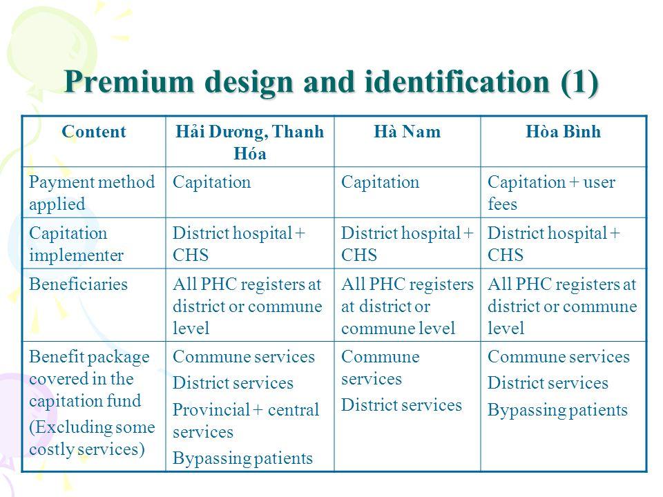 Premium design and identification (1) ContentHi Dương, Thanh Hóa Hà NamHòa Bình Payment method applied Capitation Capitation + user fees Capitation im