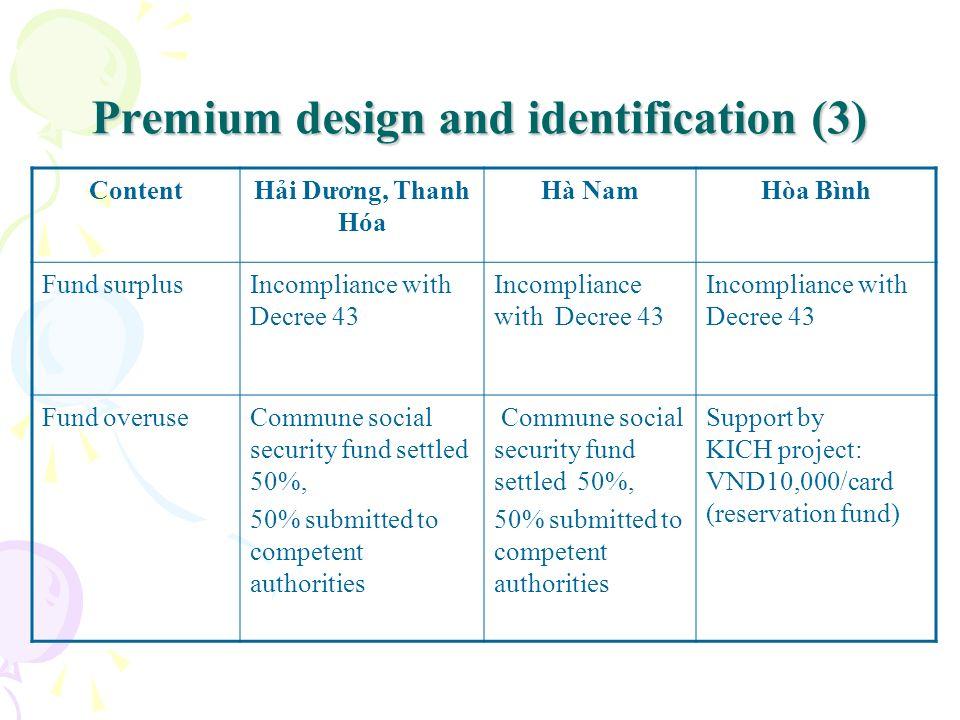 Premium design and identification (3) ContentHi Dương, Thanh Hóa Hà NamHòa Bình Fund surplusIncompliance with Decree 43 Fund overuseCommune social sec