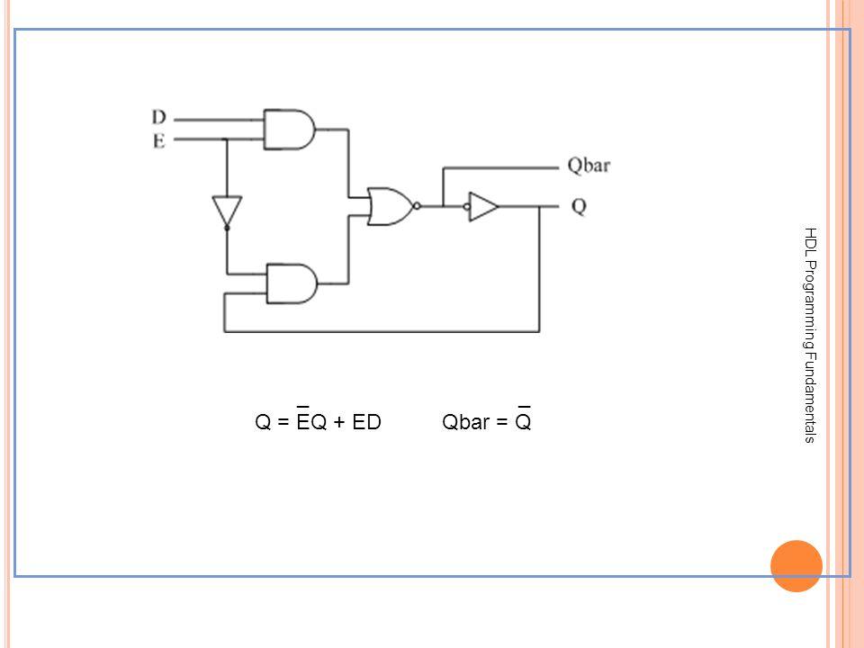 HDL Programming Fundamentals _ _ Q = EQ + ED Qbar = Q
