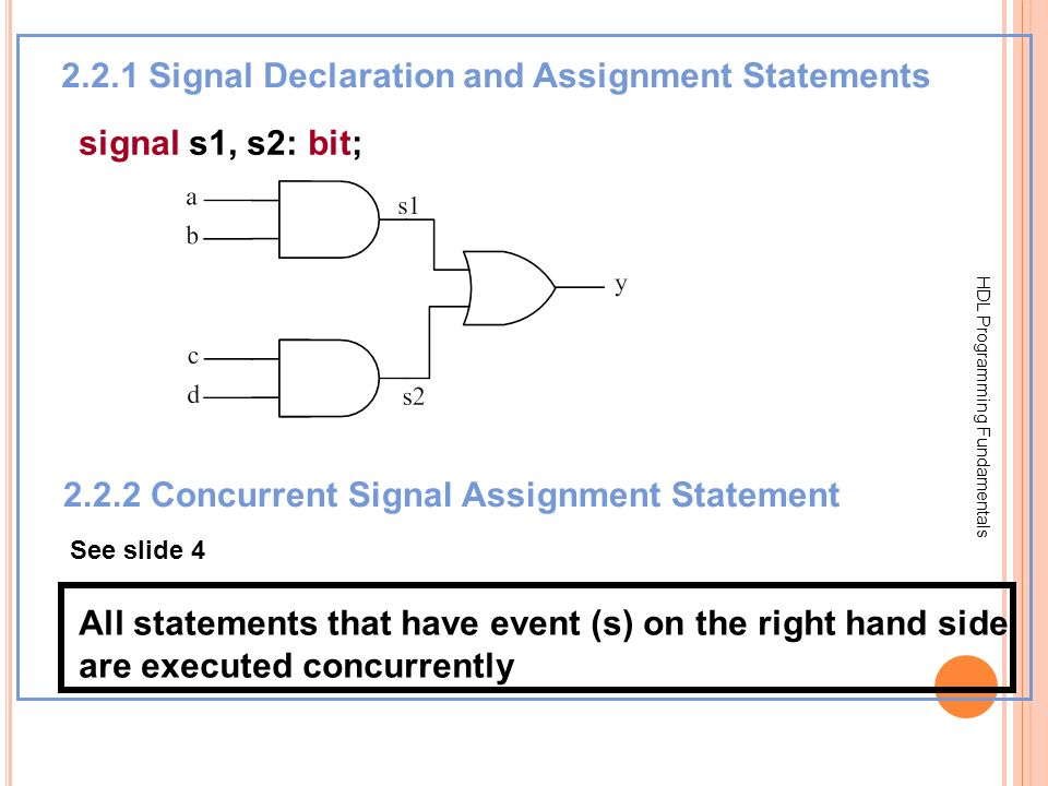 HDL Programming Fundamentals 2.2.1 Signal Declaration and Assignment Statements signal s1, s2: bit; 2.2.2 Concurrent Signal Assignment Statement See s