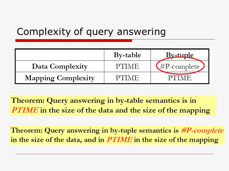 Complexity of query answering