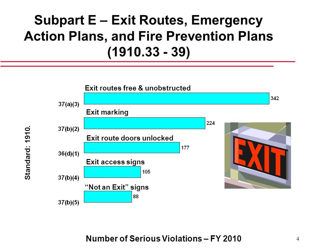 Number of Serious Violations – FY 2010 4 Subpart E – Exit Routes, Emergency Action Plans, and Fire Prevention Plans (1910.33 - 39) Exit route doors un