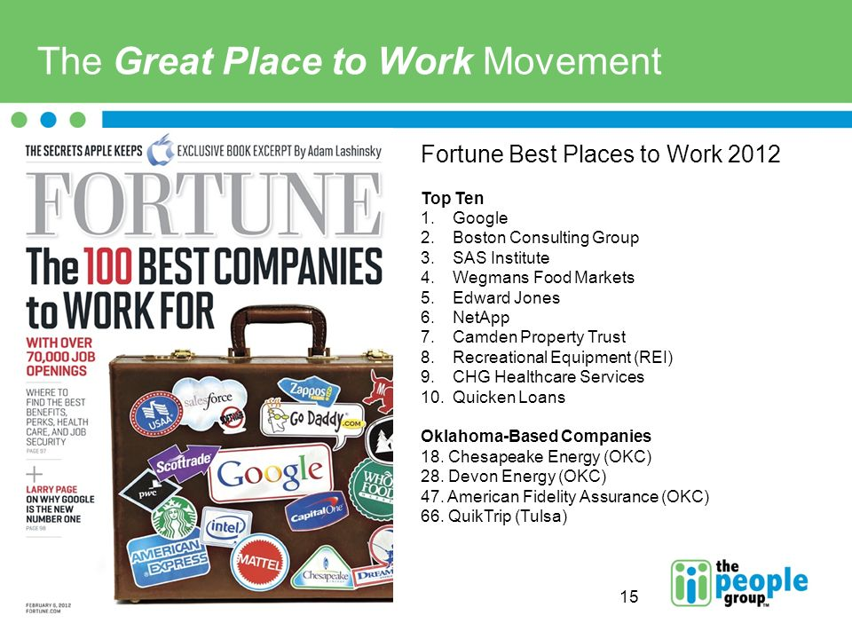 The Great Place to Work Movement 15 Fortune Best Places to Work 2012 Top Ten 1.Google 2.Boston Consulting Group 3.SAS Institute 4.Wegmans Food Markets 5.Edward Jones 6.NetApp 7.Camden Property Trust 8.Recreational Equipment (REI) 9.CHG Healthcare Services 10.Quicken Loans Oklahoma-Based Companies 18.