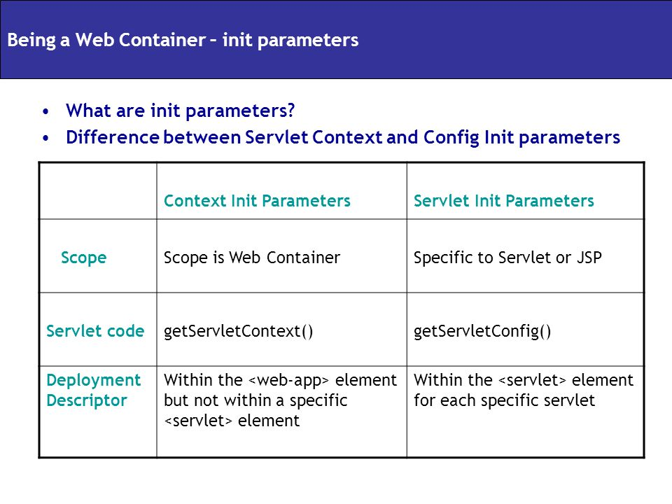 What are init parameters? Difference between Servlet Context and Config Init parameters Context Init ParametersServlet Init Parameters ScopeScope is W