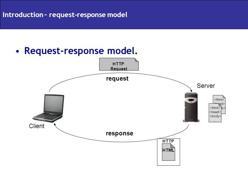 Request-response model. request response HTTP HTML HTTP Request … … Client Server Introduction – request-response model