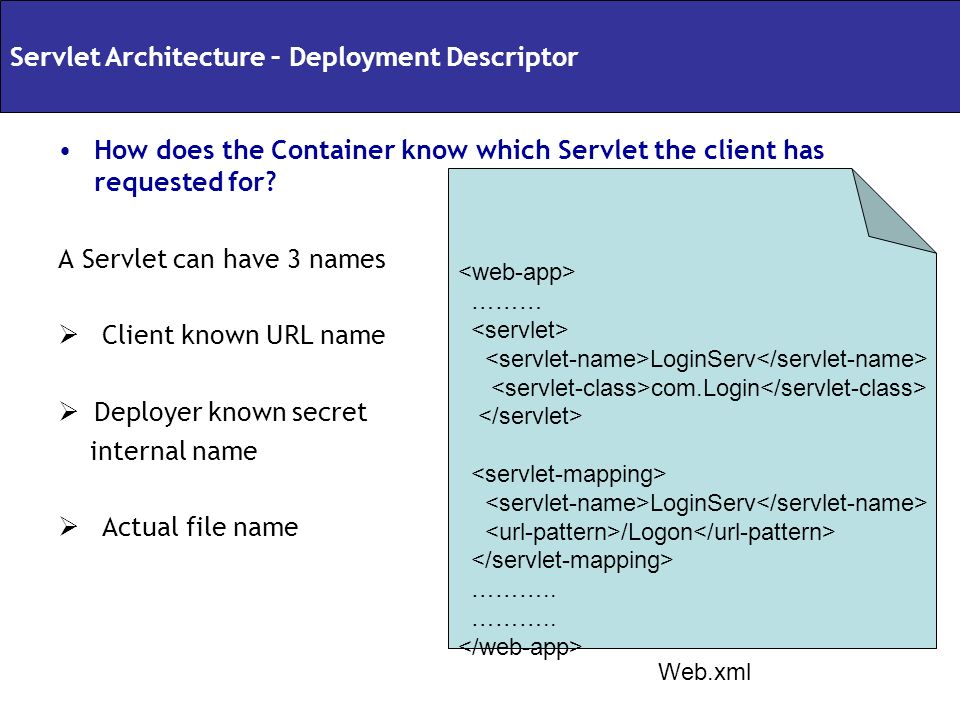 How does the Container know which Servlet the client has requested for? A Servlet can have 3 names Client known URL name Deployer known secret interna