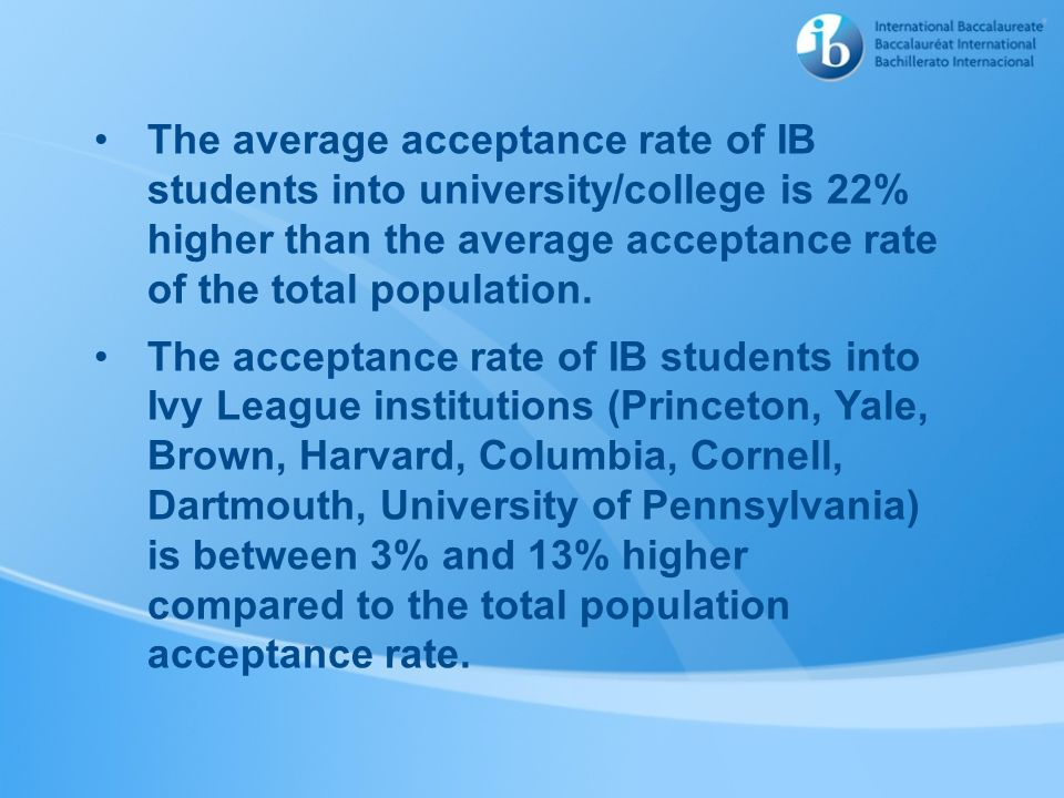 The average acceptance rate of IB students into university/college is 22% higher than the average acceptance rate of the total population. The accepta