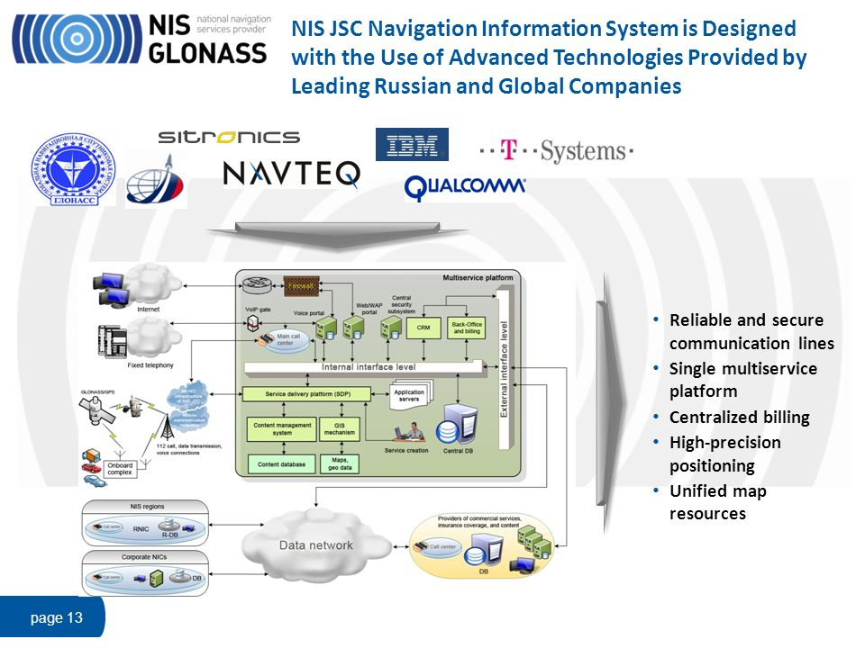 NIS JSC Navigation Information System is Designed with the Use of Advanced Technologies Provided by Leading Russian and Global Companies page 13 Relia