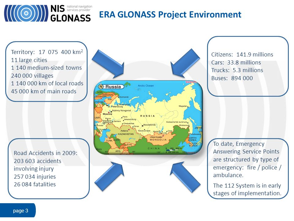 ERA GLONASS Project Environment page 3 Territory: 17 075 400 km 2 11 large cities 1 140 medium-sized towns 240 000 villages 1 140 000 km of local road