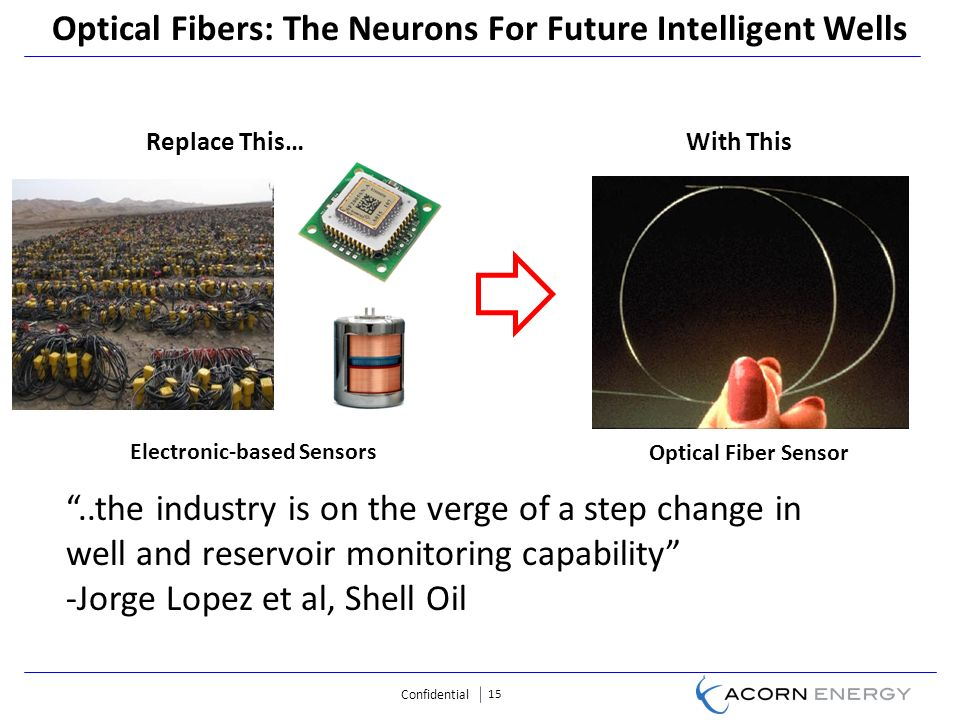 Confidential 15 Optical Fiber Sensor Electronic-based Sensors Replace This…With This..the industry is on the verge of a step change in well and reservoir monitoring capability -Jorge Lopez et al, Shell Oil Optical Fibers: The Neurons For Future Intelligent Wells
