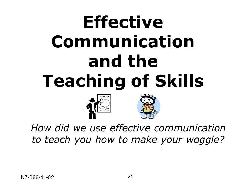 N7-388-11-02 Effective Communication and the Teaching of Skills 21 How did we use effective communication to teach you how to make your woggle?