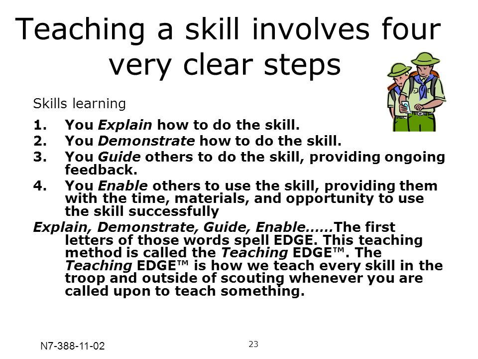 N7-388-11-02 Teaching a skill involves four very clear steps Skills learning 1.You Explain how to do the skill. 2.You Demonstrate how to do the skill.